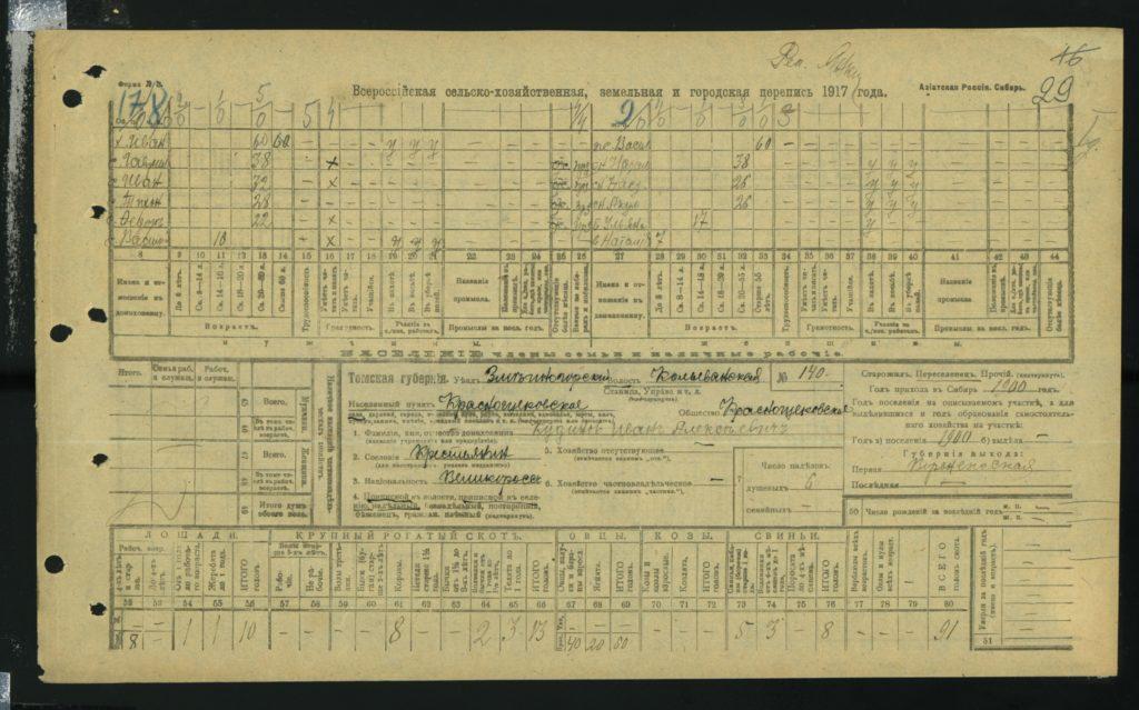 Всероссийская сельскохозяйственная перепись 1917 года, анкета Кудинова Ивана Алексеевича