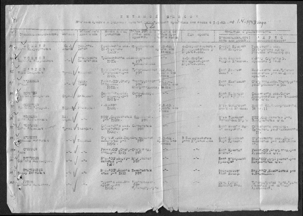 Именной список потерь 107 сд за январь-март 1943 г. Пятый снизу - Яковлев Василий Иванович